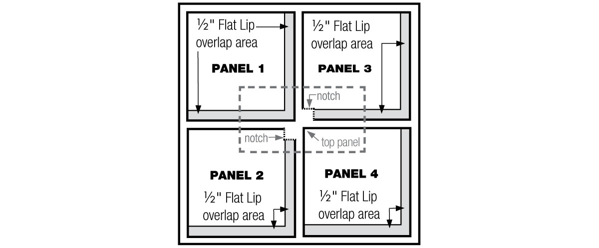 Panel Overlap