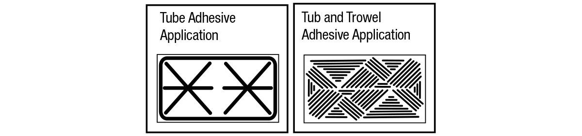 Tube adhesive