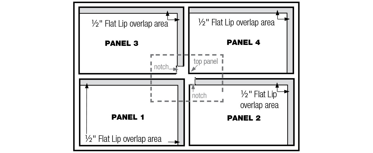Layout Guide